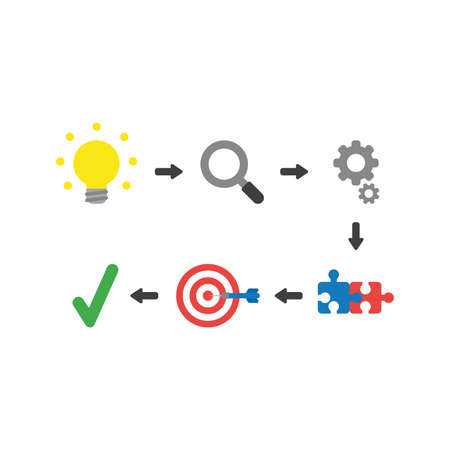 Flat design vector illustration concept of success with glowing light bulb idea, magnifying glass, gears, connected jigsaw puzzle pieces, bulls eye and dart in the center and check mark symbol icons. Illustration