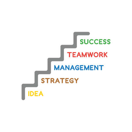 Vector illustration icon concept of idea, strategy, management, strategy and success stairs. Ilustração