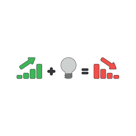 Vector icon concept of green sales bar chart moving up plus bad light bulb idea equals red sales bar chart moving down. Black outlines and colored. Illustration