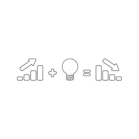 Vector icon concept of sales bar chart moving up plus bad light bulb idea equals sales bar chart moving down. Black outlines.  Illustration