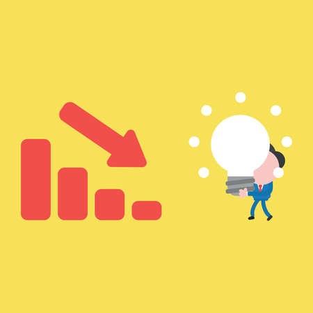 Vector cartoon illustration concept of faceless businessman mascot character carrying light bulb idea to sales bar graph moving down on yellow background.