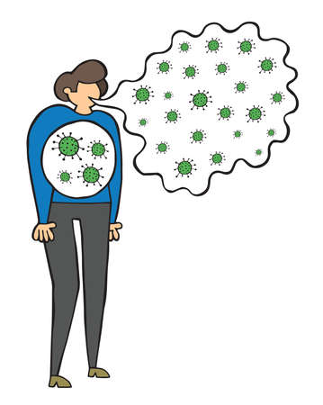 Hand drawn vector illustration of corona virus, covid-19. Infection of the virus through close contact and breathing.