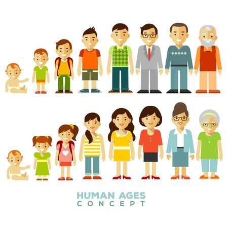 Human-Ages-Children-Woman-Man-Grandmother-grandfather-Mother-Father-Brother-sister