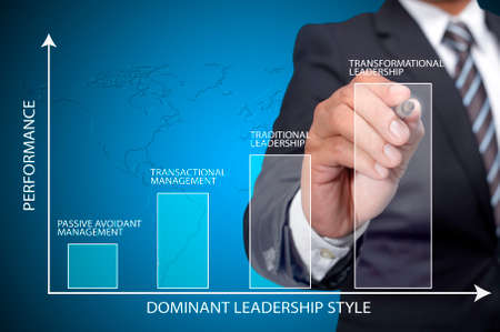transactional: Executive pointing on leadership graph