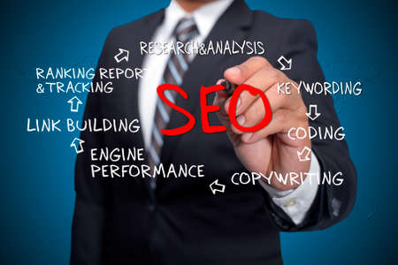 meta tags: SEO flow chart written by executive as a background