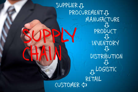 in chains: Conceptual flujo de la cadena de suministro del proveedor al cliente por escrito por el ejecutivo como fondo Foto de archivo