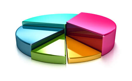 A colorful 3d pie chart graph. High resolution render. Stock fotó