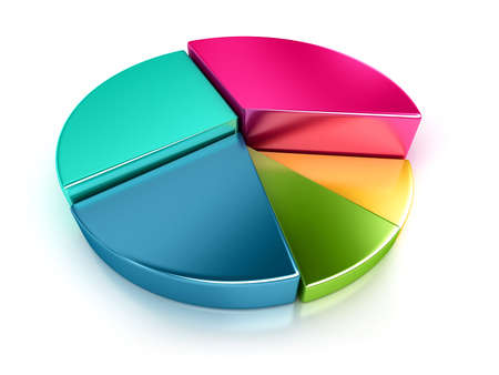 A colorful 3d pie chart graph. High resolution render. Stock Photo