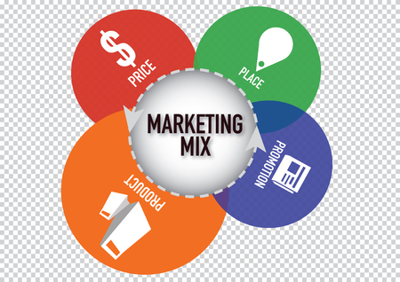 4p: modern style layout with 4 P marketing mix business concept