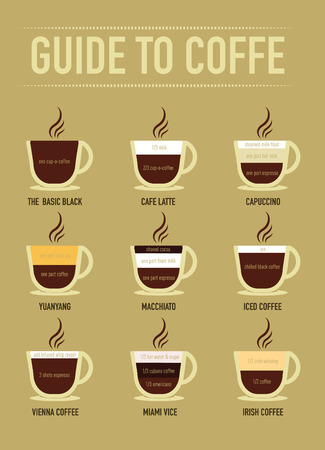 Coffee vector icon set menu  Buttons for web  Coffee beverages types and preparation  the basic black, cafe latte, cappuccino, yuanyang, macchiato, iced coffee, vienna coffee, miami vice, irish coffee Vector