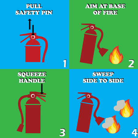 fire extinguisher: red fire extinguisher procedure. vector illustration Illustration