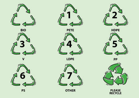 Set Of Packaging Symbols (danger, bio, pete, hdpe, v, ldpe, pp, ps, recycle