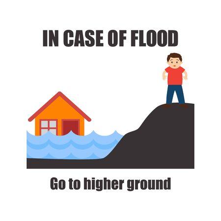 sensibilisation aux inondations pour le concept de procédure de sécurité contre les inondations. illustration vectorielle