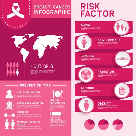breast cancer awareness for men and women infographic 向量圖像