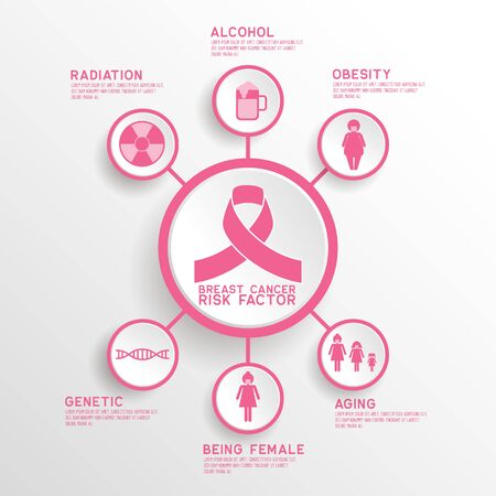 breast cancer awareness for men and women infographic Illustration