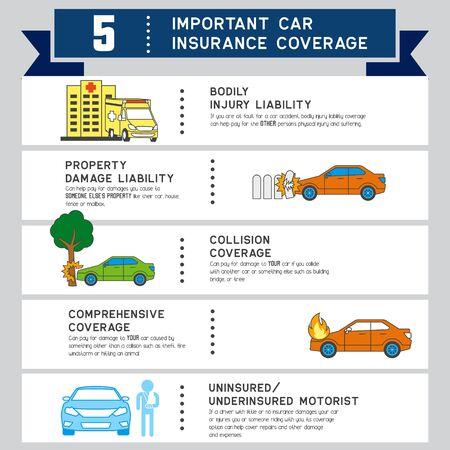 car insurance info graphic for business insurance. vector illustration