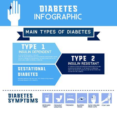 diabetes info graphic for diabetes awareness. vector illustration