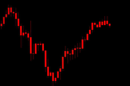 Business candle stick graph chart of stock market investment trading on background design / Trend of stock graph market exchange financial economy crisis concept