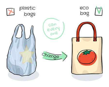 Poster for replacing disposable plastic bags with reusable fabric bags. Zero waste lifestyle. Doodle style.