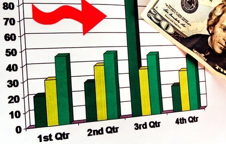 quarterly: Quarterly chart with bill