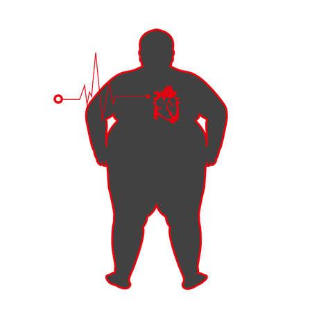 diastolic: fat people with heart disease