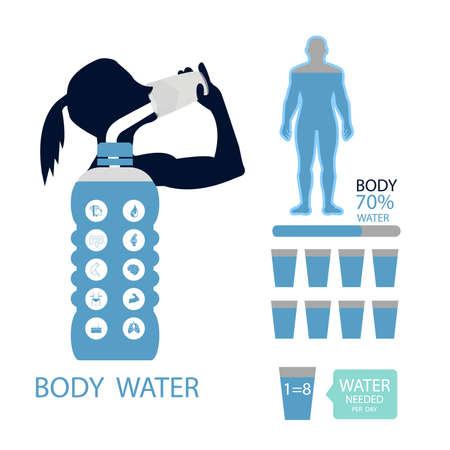 body health infographic illustration drink water icon dehydration symptoms Illustration