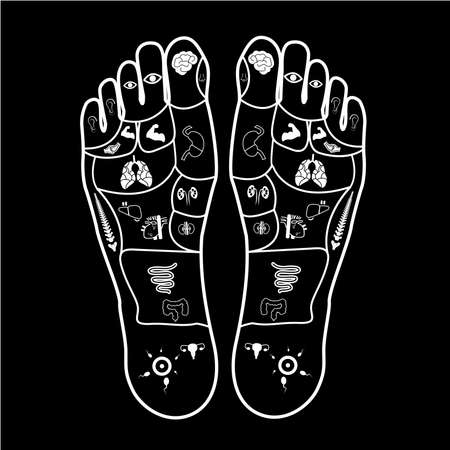 foot massage print for body parts guide