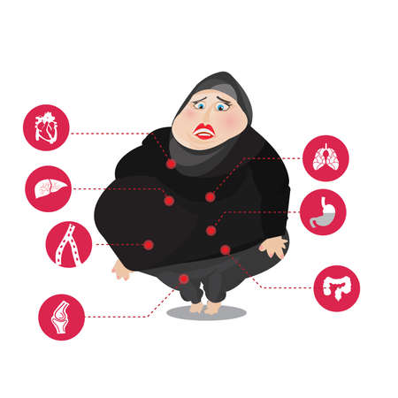 Woman with obesity related diseases
