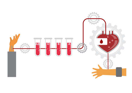 Blood bag heart and hand of donor with heart.Blood donation process to help Vector illustration in flat style.