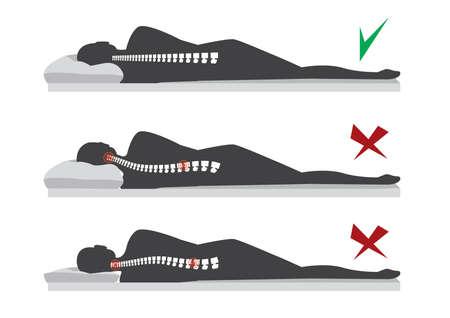 Posizioni migliori e peggiori per dormire le donne incinte, illustrazione Vettoriali