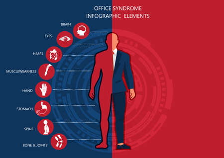 flat illustration for office syndrome.  Eyes inflammation, obesity, stomach ache, knees pain, headache, hands pain, lower back pain.
