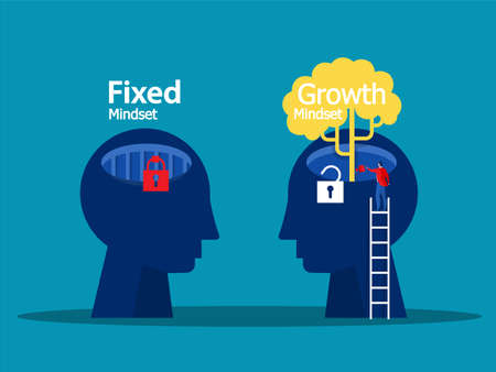 Human head think and ladder, next level improvement growth mindset different fixed mindset concept vector