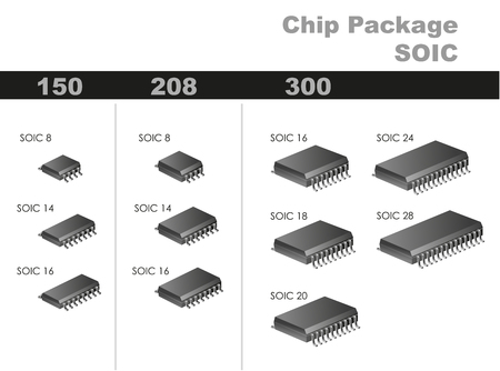 sop: Chip Package  SOIC  Illustration