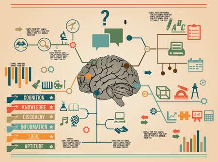 cognicion: Infografía Retro de la educación - ilustración vectorial Vectores