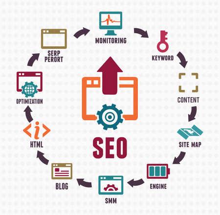 social media marketing: Abstract concept of seo process - vector illustration
