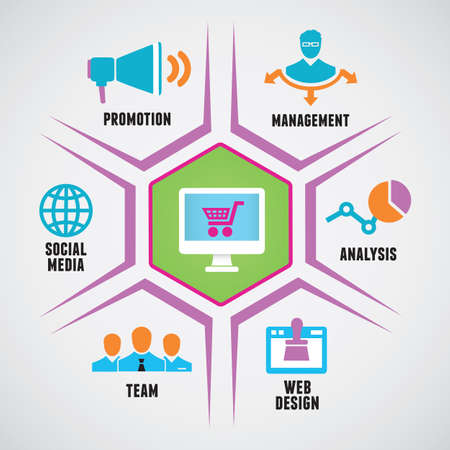 web optimization: Concept of social media marketing strategy  Illustration