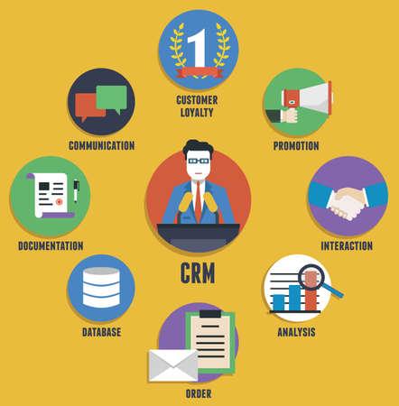 벡터 일러스트 레이 션 - 고객 관계 관리의 개념은 고객과 회사의 상호 작용을 관리하기위한 모델 일러스트