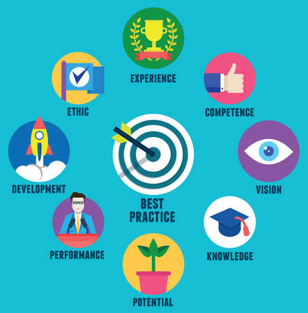 human resources strategy: Vector concept of best practice and business componentry  Qualities for best practice - vector illustration Illustration