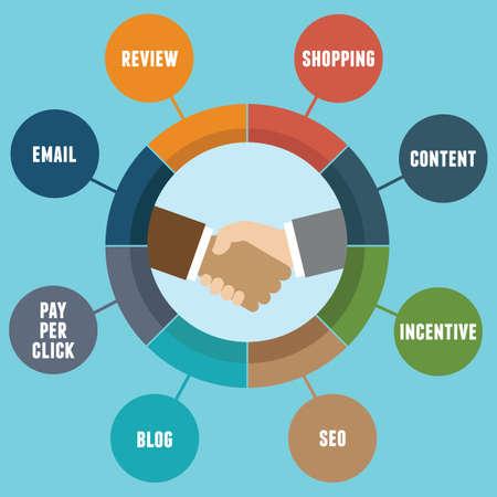 advertiser: Infografica di marketing di affiliazione con i componenti - illustrazione vettoriale