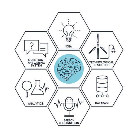 Concepto moderno del vector lineal plana de Características y componentes de la inteligencia artificial y la tecnología de la ciencia de Datos