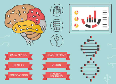 Vector Infographics of Functions of Artificial Intelligence, Thinking Process and Scorecard