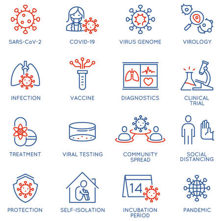 Vector Set of Linear Icons Related to Clinical Trial of Coronavirus, Community Spread and Protection Measures. Covid - 19. Mono Line Pictograms and Infographics Design Elements Ilustração