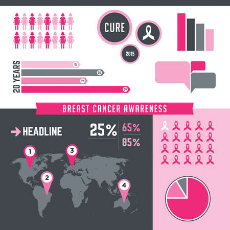 breast cancer awareness ribbon: An infograph of design elements for Breast Cancer Awareness.