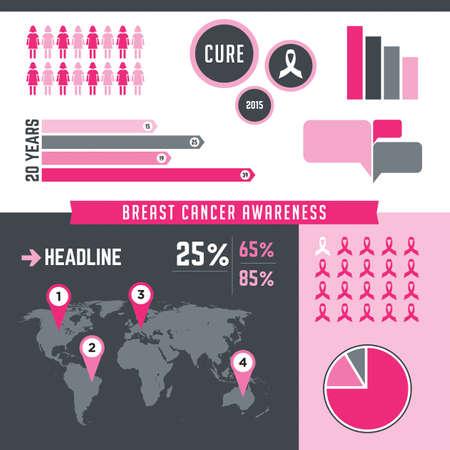 cancer de mama: Una infograf�a de elementos de dise�o para la conciencia del c�ncer de pecho. Vectores