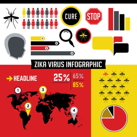 virus: An infographic illustration for the Zika Virus. Vector EPS 10 available.