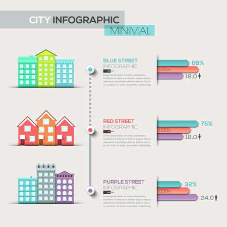 Real Estate infographic template and bar charts. The template includes illustrations of different houses and bar charts. Modern minimalistic flat vector design.