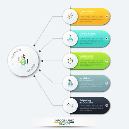 Five rounded rectangles connected with main circular element by lines. Concept of 5 characteristics of financial development. Infographic design template. Vector illustration for economic report.
