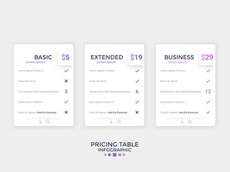Three separate simple paper white tables with subscription plan or software license description, price and list of included features. Minimal design template. Vector illustration for website. Illustration