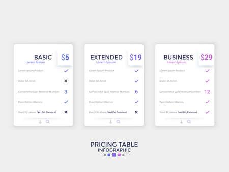 Trois tableaux blancs en papier simples séparés avec une description du plan d'abonnement ou de la licence logicielle, le prix et la liste des fonctionnalités incluses. Modèle de conception minimal. Illustration vectorielle pour site Web.
