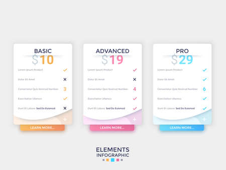 Three separate paper white rectangles with price indication, check list and pop-up or drop-down menu elements. Concept of 3 website account option sets. Infographic design layout. Vector illustration. Ilustracja
